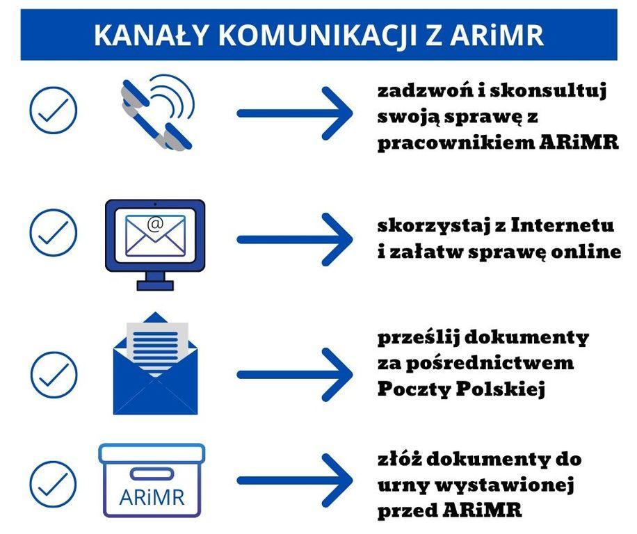 kanaly_komunikacji.jpg