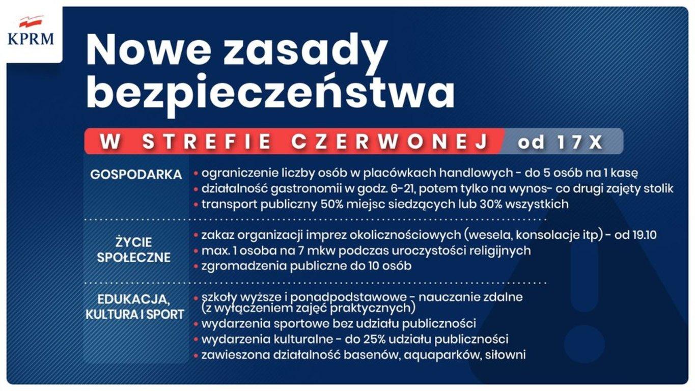 baner_strefa_czerwona.jpg