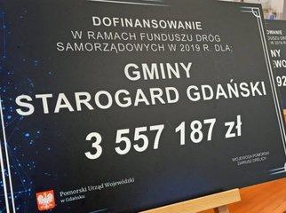 Gmina Starogard Gdański pozyskała 3 557 187 zł w ramach Funduszu Dróg Samorządowych 2019. Umowę z w