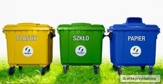 odpady komunalne grafika poglądowa (link otworzy duże zdjęcie)