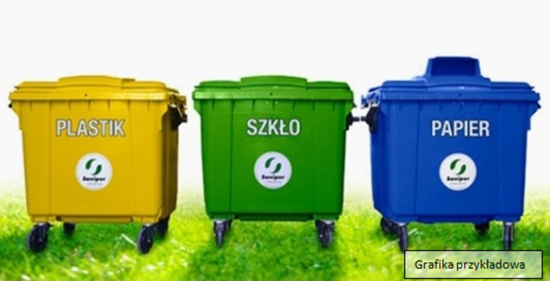 odpady komunalne grafika poglądowa