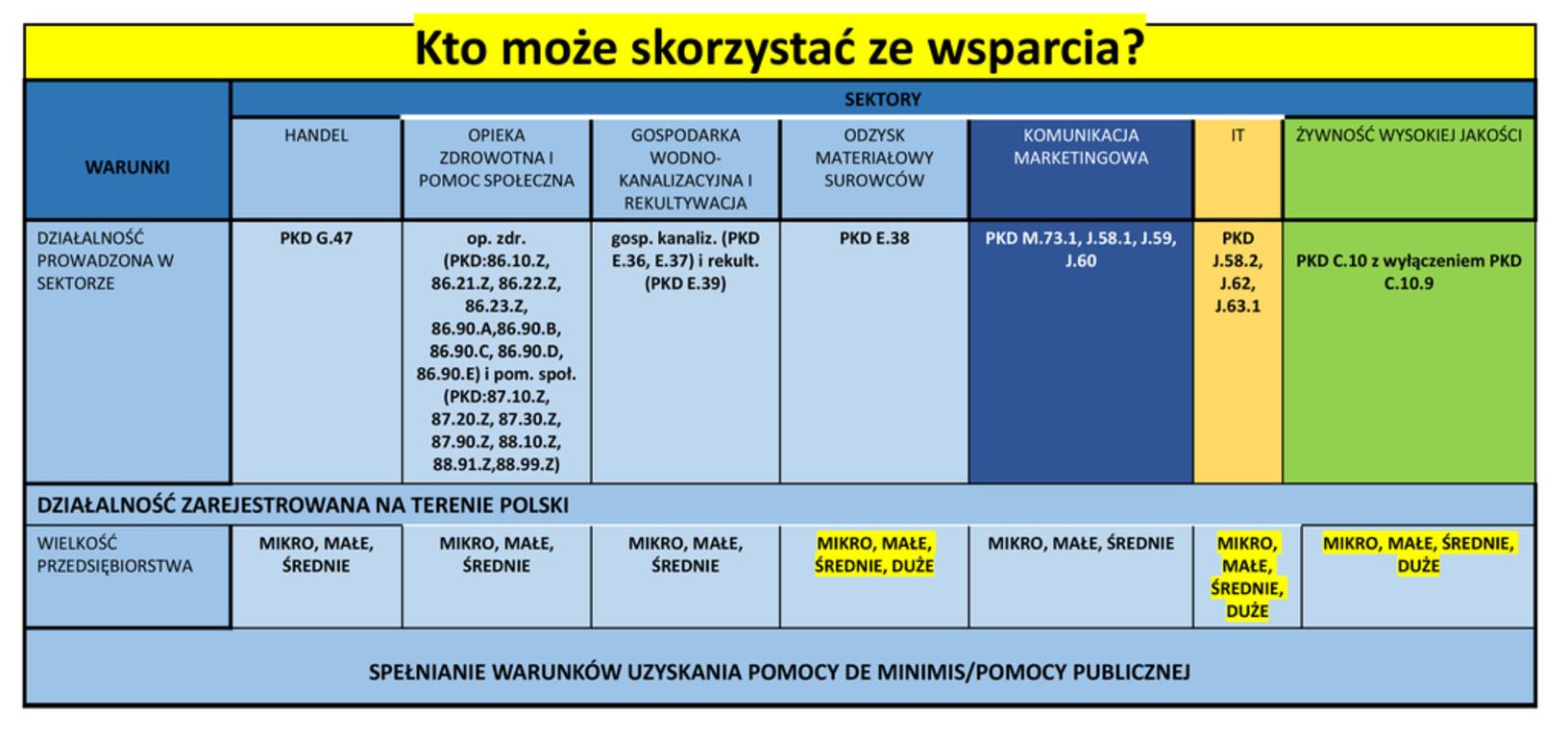spotkanie_sektorowe_05_11_20203.jpg