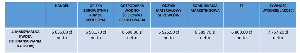 spotkanie_sektorowe_05_11_20204.jpg
