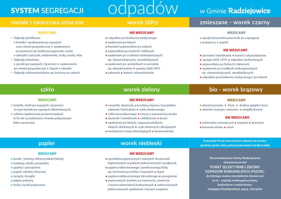 ulotka_odpady_radziejowice_f2.jpg