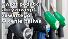 Zwrot podatku akcyzowego zawartego w cenie paliwa dla rolników