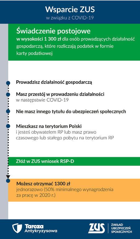 infografikiv18kartapodatkowa.jpg