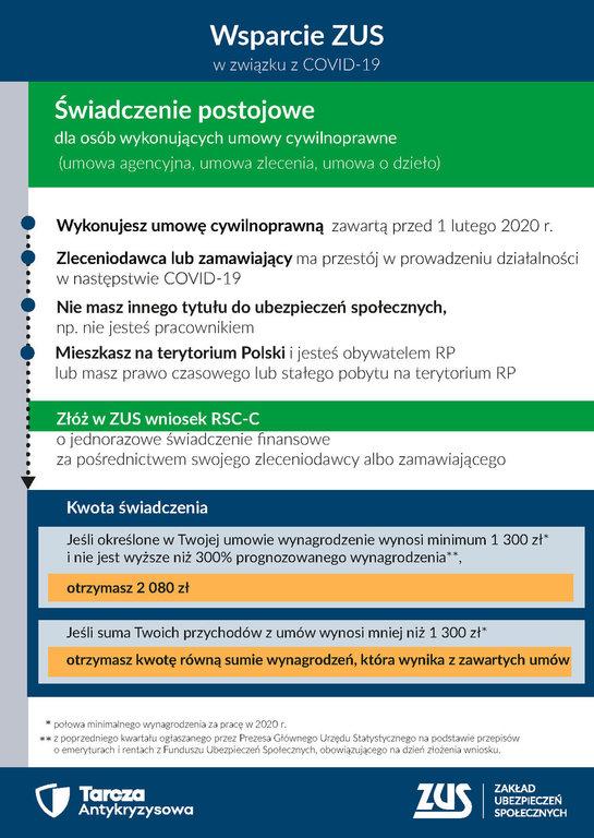 infografikiv18umowycywilnoprawne.jpg