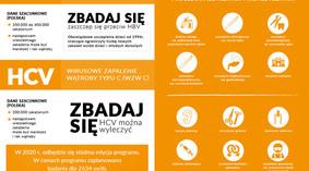 wzw_2020_ulotka_str_2_i_3.jpg