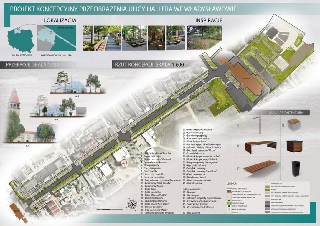 Projekt koncepcyjny przeobrażenia ulicy Hallera we Władysławowie (link otworzy duże zdjęcie)