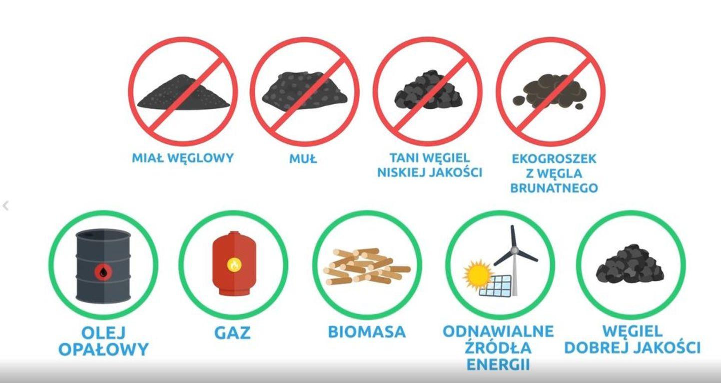 Zmień złe nawyki na zdrowe praktyki! (Źródło: WFOŚ w Gdańsku) (link otworzy duże zdjęcie)