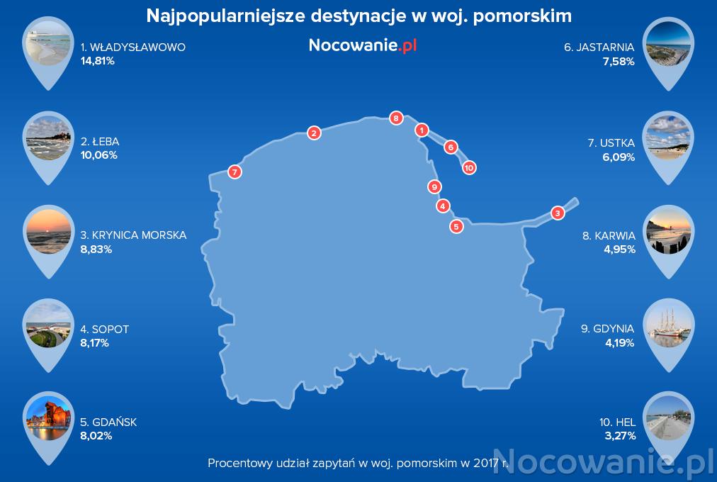 Raport serwisu turystycznego Nocowanie.pl z okresu styczeń-grudzień 2017 (link otworzy duże zdjęcie)