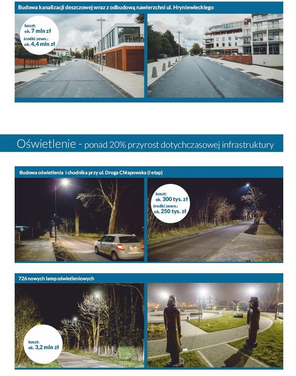 Fotopodsumowanie wybranych inwestycji VII kadencji 2014-2018