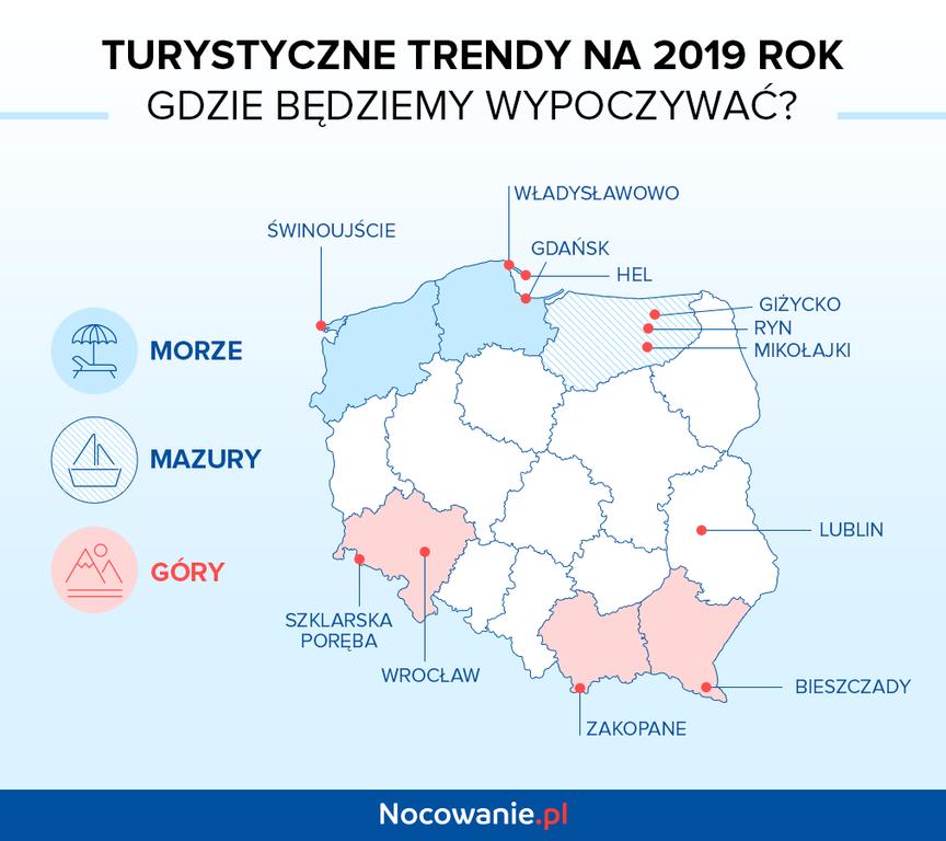 Turystyczne trendy na 2019 rok - gdzie będziemy wypoczywać? (link otworzy duże zdjęcie)