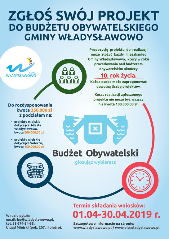 Plakat - Budżet Obywatelski Gminy Władysławowo 2019 (link otworzy duże zdjęcie)