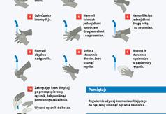 Infografika - Jak myć ręce (link otworzy duże zdjęcie)