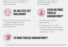PLAKAT-KORONAWIRUS Ministerstwo Zdrowia co robić podczas kwarantanny (link otworzy duże zdjęcie)