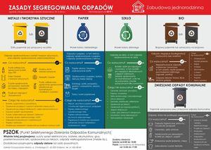 Zasady segregowania - zabudowa jednorodzinna