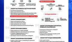 Podstawowe zasady bezpieczeństwa w walce z koronawirusem (link otworzy duże zdjęcie)